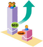 SEO-optimalizace